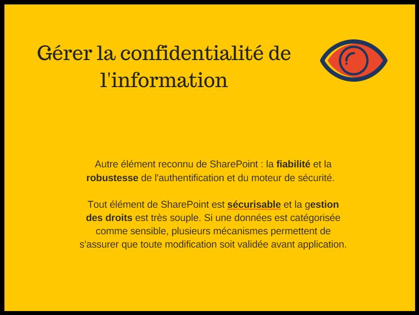 SharePoint Par A5sys_Matinale2701