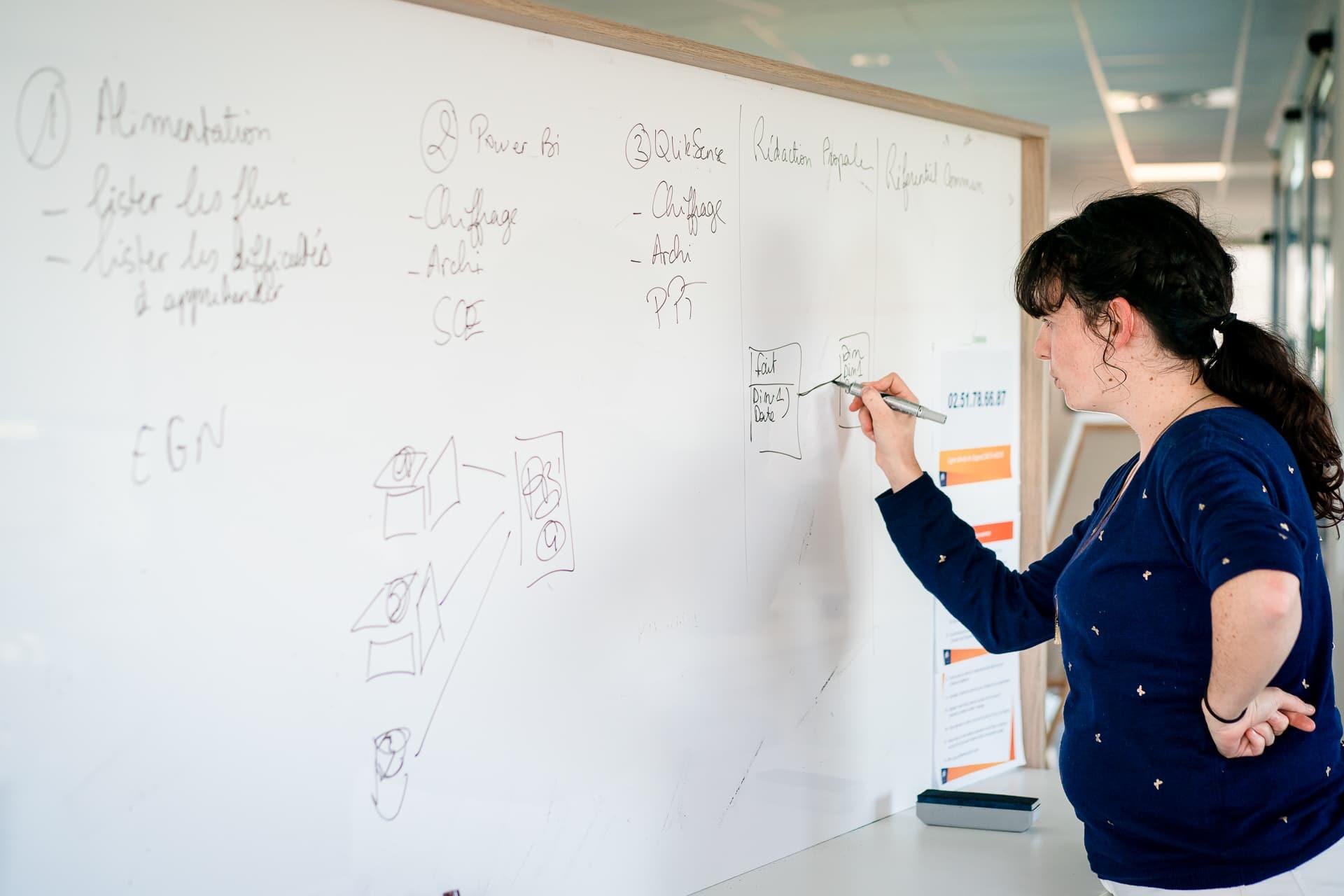 Comment optimiser et rendre collaborative l'élaboration budgétaire ?